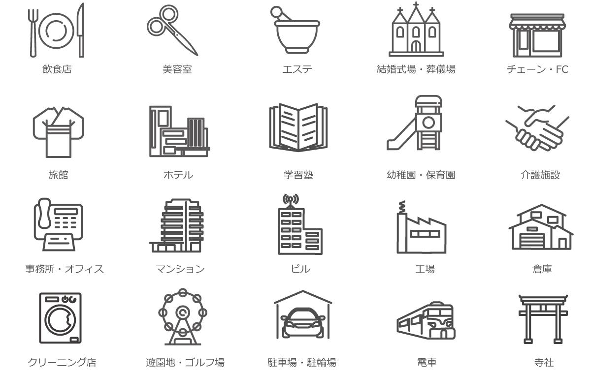 業界・業態の紹介